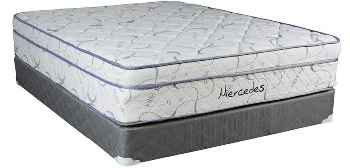 Top 10 Best Pillow Top Mattresses Of 2017 Reviews Pei