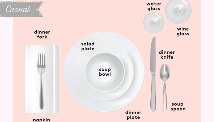 Remember Not To Set Any Item That Will Not Be Used. If Salad Will Not Be  Served, Only Set A Dinner Fork. If Youu0027re Only Serving White Wine, Do Not  Place A ...